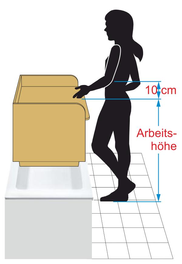 Wickelaufsatz Badewanne mit Ablage Größe