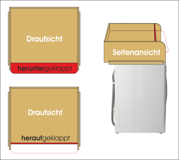 Fallschutz Wickelaufsatz Waschmaschine Holz